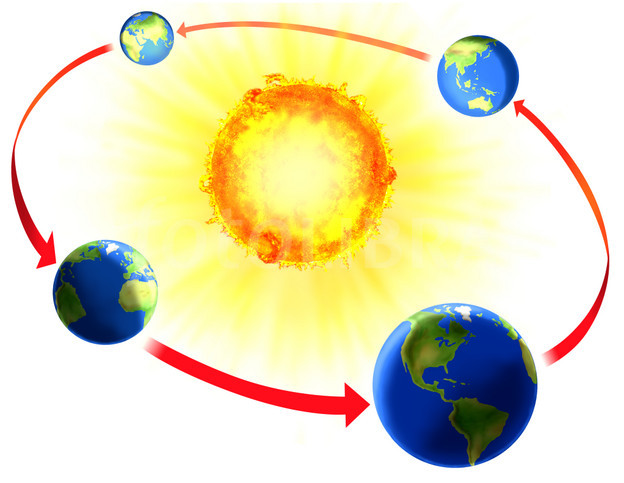 8th Grade Science Class: The Earth on Thursday, April 14th ...